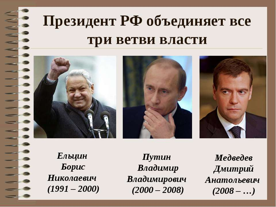 Президент РФ объединяет все три ветви власти Ельцин Борис Николаевич (1991 – ...