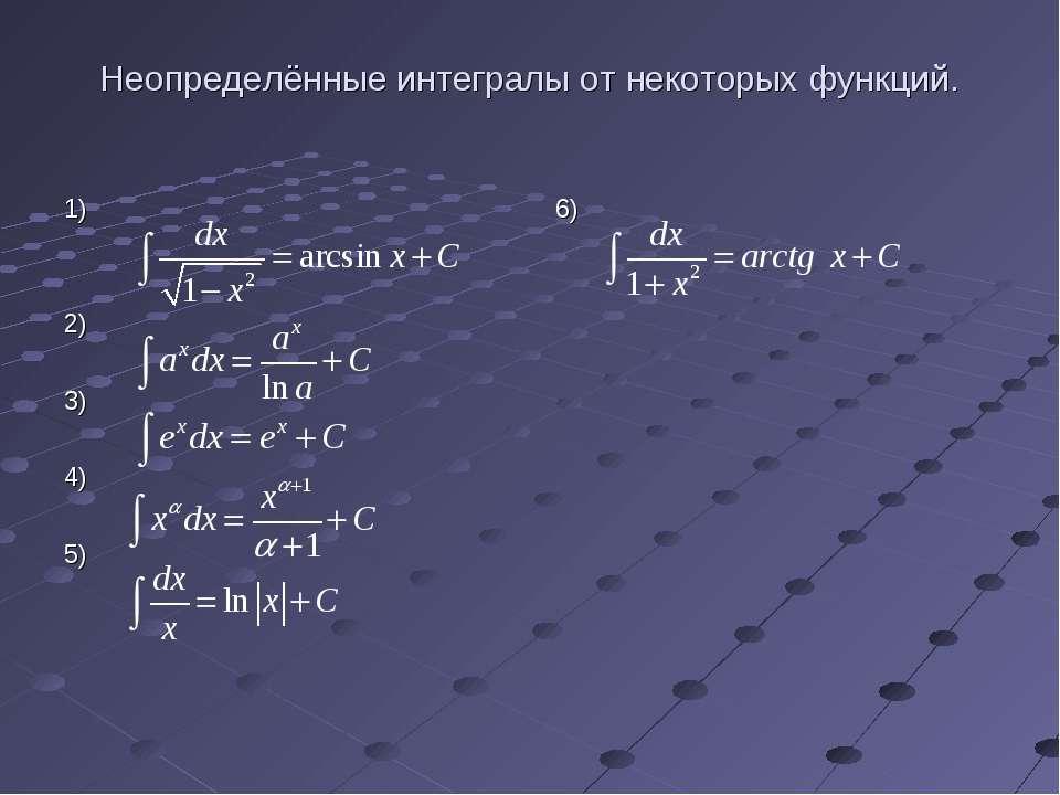 Неопределённые интегралы от некоторых функций. 1) 6) 2) 3) 4) 5)