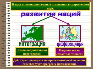 Нации и межнациональные отношения в современном мире. Действуют чередуясь на ...