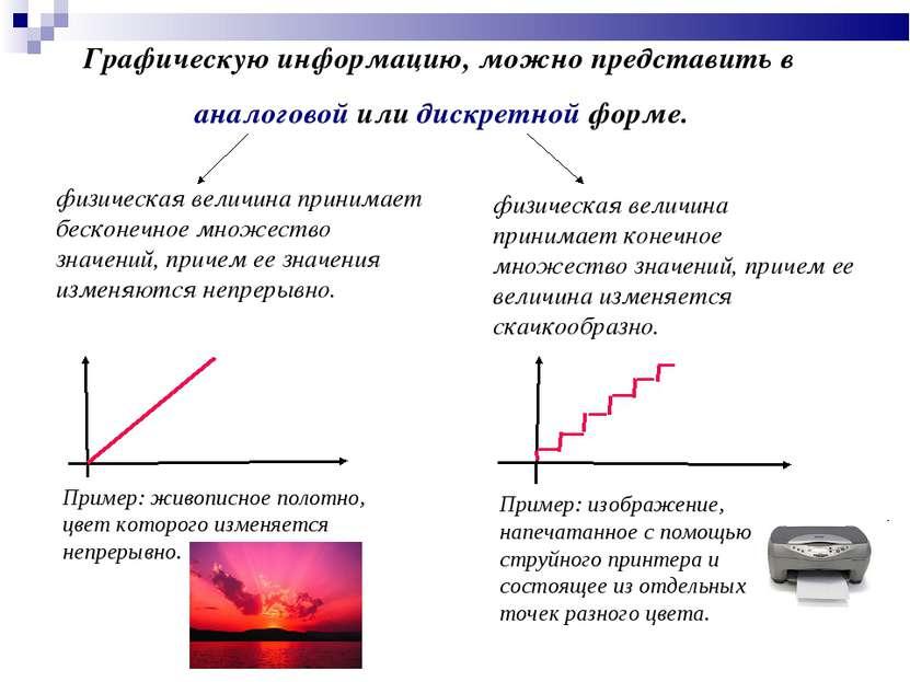 Графическую информацию, можно представить в аналоговой или дискретной форме. ...