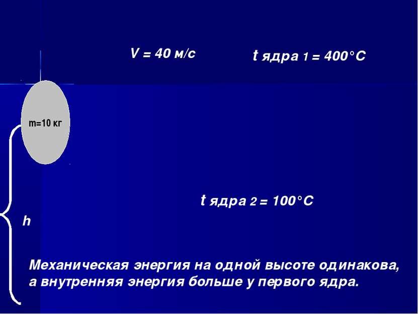 m=10 кг V = 40 м/с t ядра 1 = 400°C t ядра 2 = 100°C Механическая энергия на ...