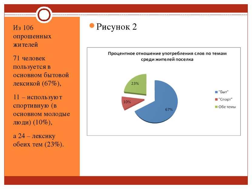Из 106 опрошенных жителей 71 человек пользуется в основном бытовой лексикой (...