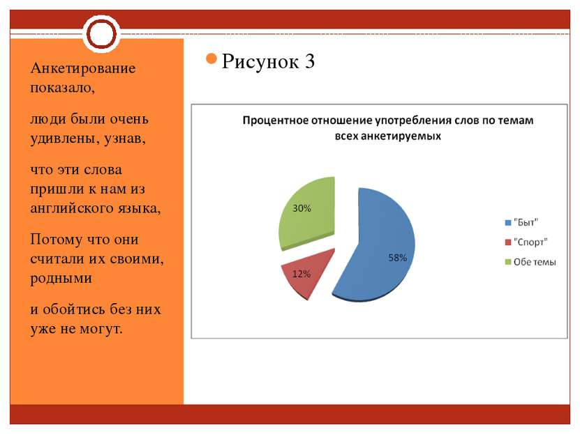 Анкетирование показало, люди были очень удивлены, узнав, что эти слова пришли...