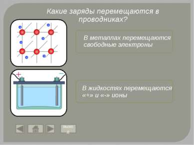 Магнитное действие тока В чем заключается механизм магнитного действия тока? ...