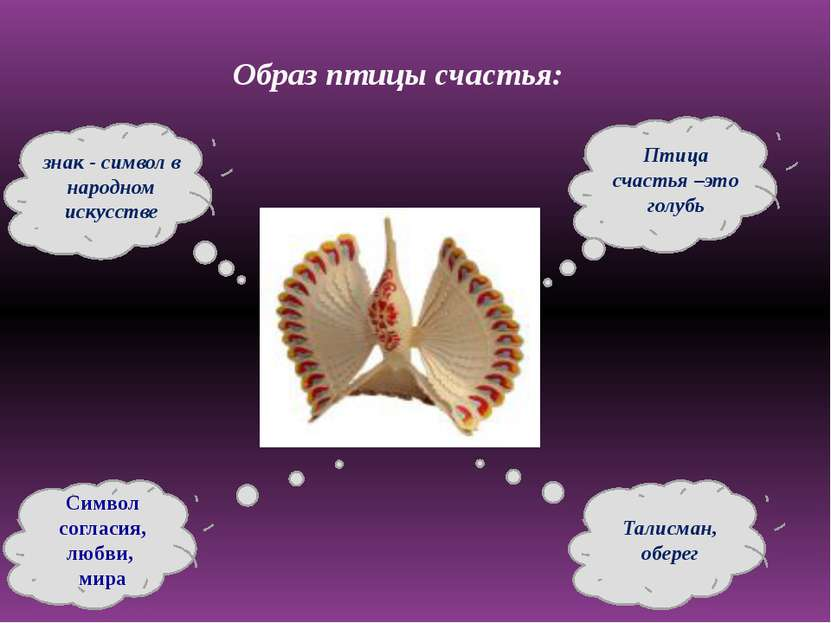 Образ птицы счастья: знак - символ в народном искусстве Талисман, оберег Птиц...