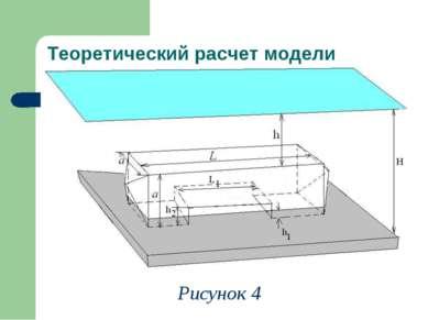 Теоретический расчет модели Рисунок 4