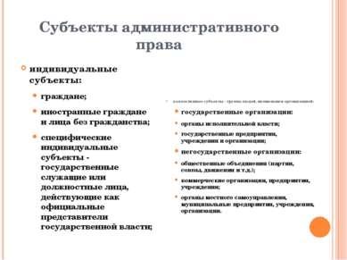 Субъекты административного права индивидуальные субъекты: граждане; иностранн...