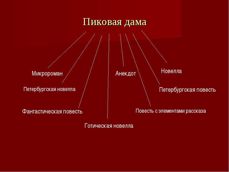 Пиковая дама Фантастическая повесть Новелла Петербургская повесть Микророман ...