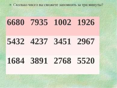 Сколько чисел вы сможете запомнить за три минуты? 6680 7935 1002 1926 5432 42...