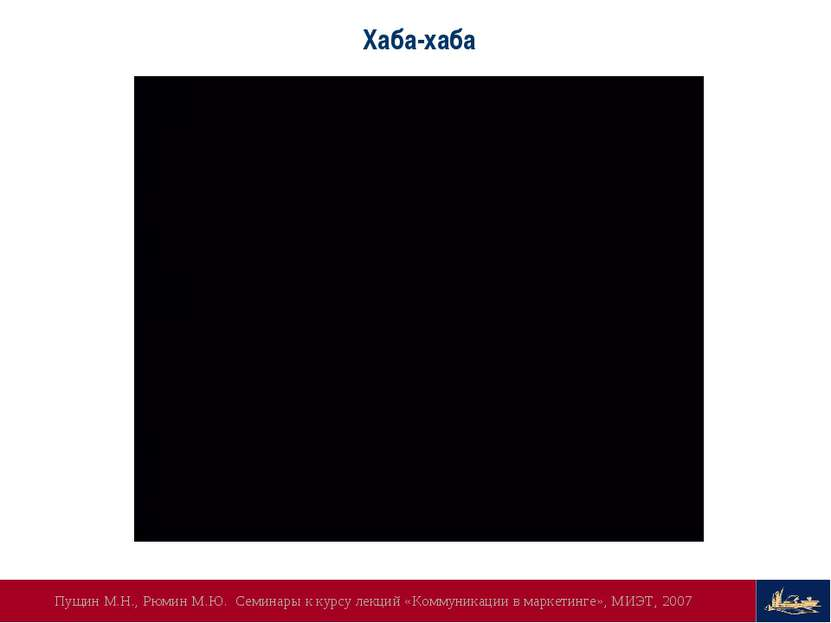 Хаба-хаба Пущин М.Н., Рюмин М.Ю. Семинары к курсу лекций «Коммуникации в марк...