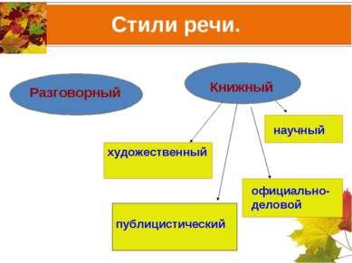Стили речи. Разговорный Книжный художественный научный официально-деловой пуб...