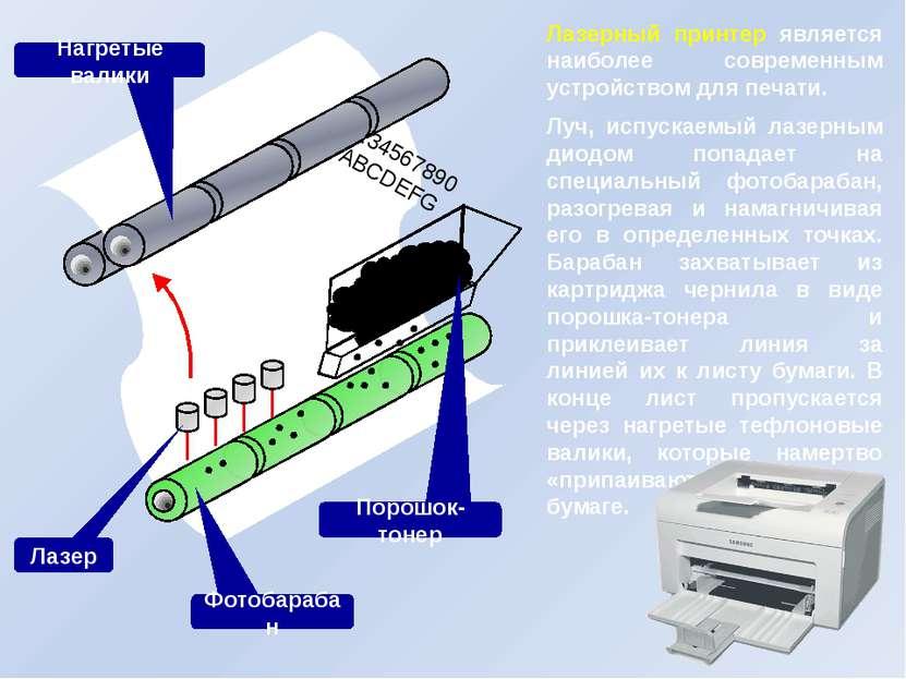 1234567890 ABCDEFG Лазерный принтер является наиболее современным устройством...