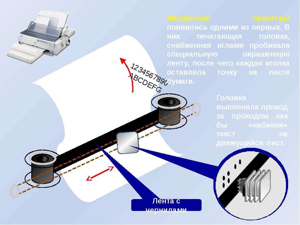 1234567890 ABCDEFG Матричные принтеры появились одними из первых. В них печат...