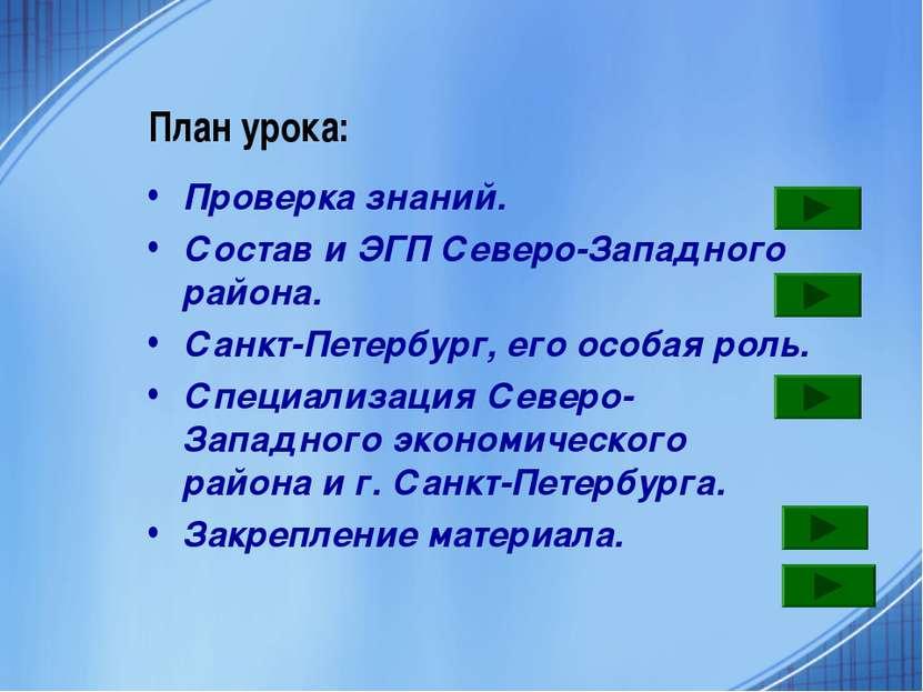 План урока: Проверка знаний. Состав и ЭГП Северо-Западного района. Санкт-Пете...
