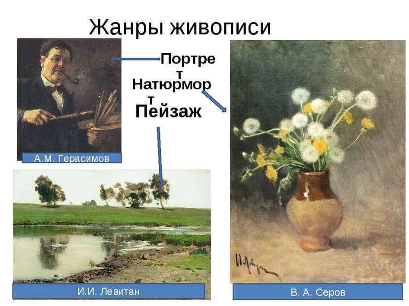 Жанры живописи Портрет Натюрморт Пейзаж В. А. Серов И.И. Левитан А.М. Герасимов