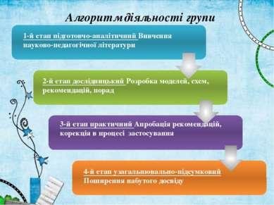 Алгоритм діяльності групи 1-й етап підготовчо-аналітичний Вивчення науково-пе...