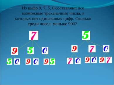 Из цифр 9, 7, 5, 0 составляют все возможные трехзначные числа, в которых нет ...