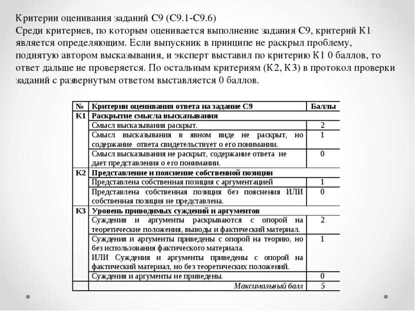 Критерии оценивания заданий С9 (С9.1-С9.6) Среди критериев, по которым оценив...