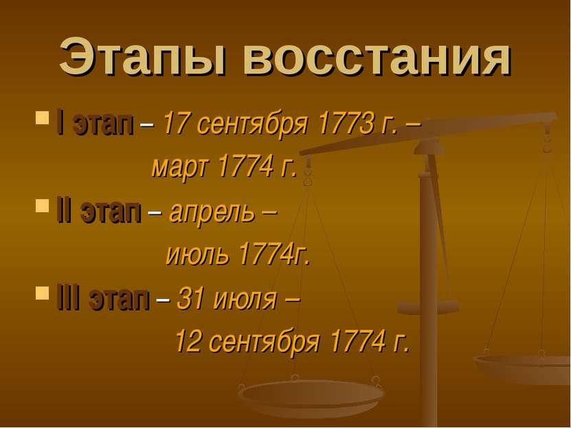 Этапы восстания I этап – 17 сентября 1773 г. – март 1774 г. II этап – апрель ...