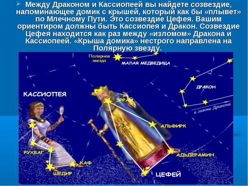 Между Драконом и Кассиопеей вы найдете созвездие, напоминающее домик с крышей...