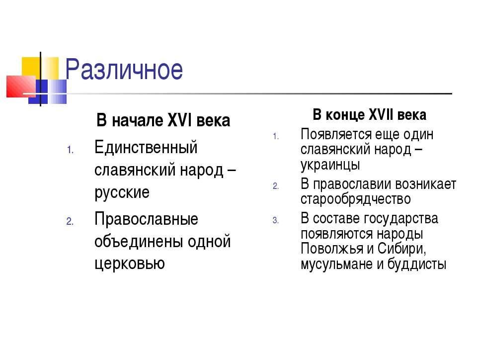 Различное В начале XVI века Единственный славянский народ – русские Православ...