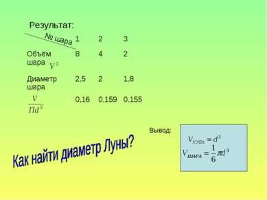 № шара Вывод: Результат: 1 2 3 Объём шара 8 4 2 Диаметр шара 2,5 2 1,8 0,16 0...