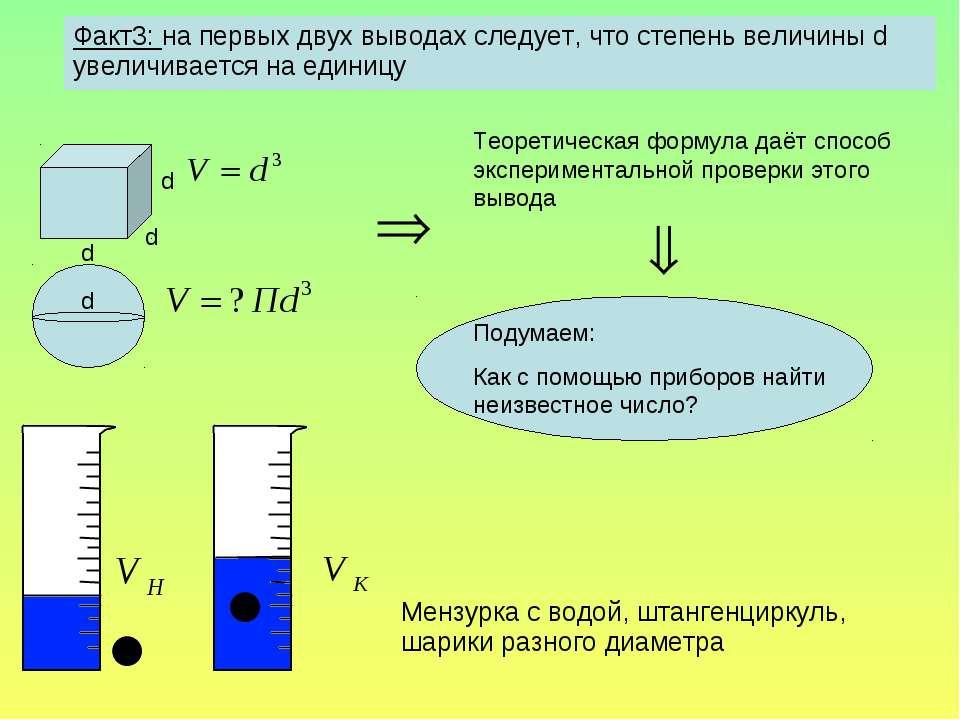 d d d d Теоретическая формула даёт способ экспериментальной проверки этого вы...