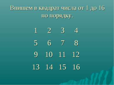 Впишем в квадрат числа от 1 до 16 по порядку. 1 2 3 6 4 8 7 5 14 15 13 16 11 ...