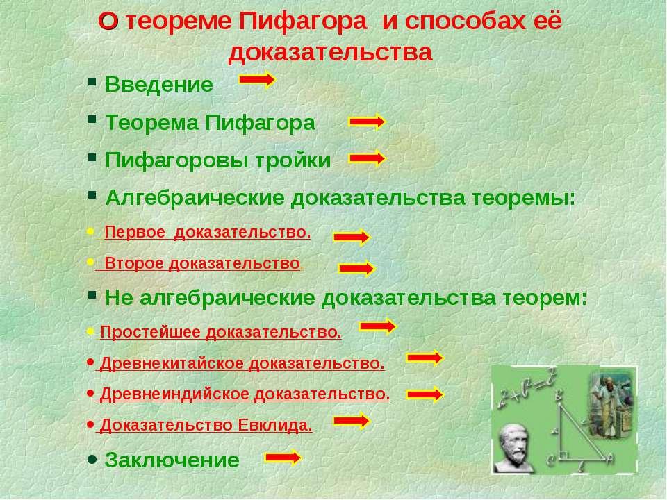 О теореме Пифагора и способах её доказательства Введение Теорема Пифагора Пиф...