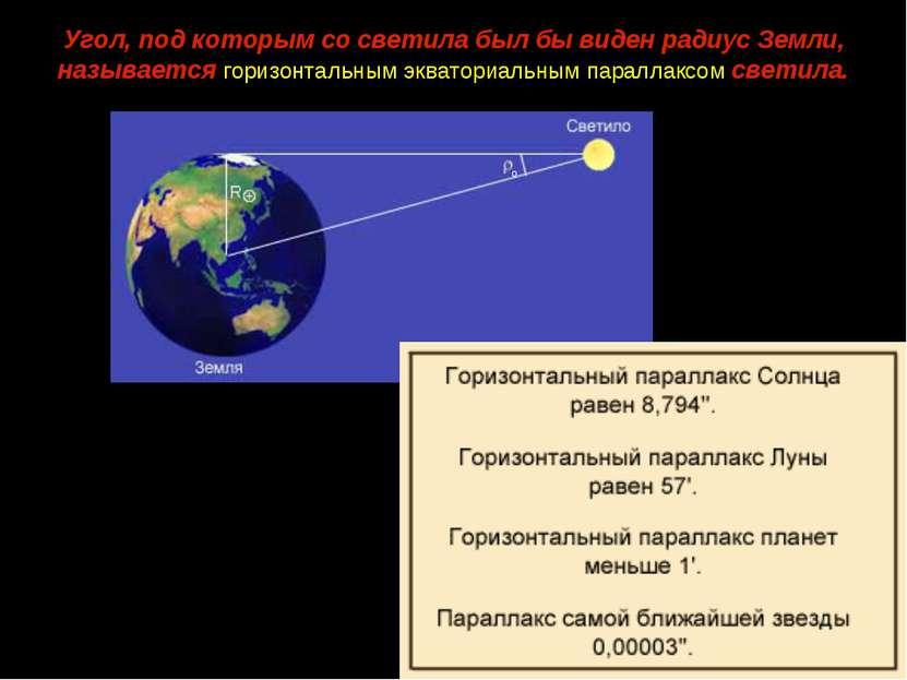 Угол, под которым со светила был бы виден радиус Земли, называется горизонтал...