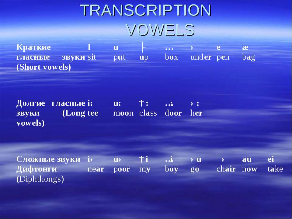 TRANSCRIPTION VOWELS Краткие гласные звуки (Short vowels) I sit u put ʌ up ɔ ...