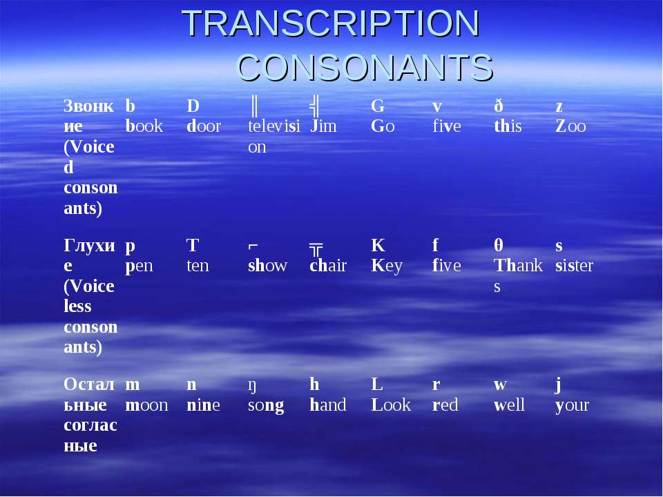 TRANSCRIPTION CONSONANTS Звонкие (Voiced consonants) b book D door ʒ televisi...