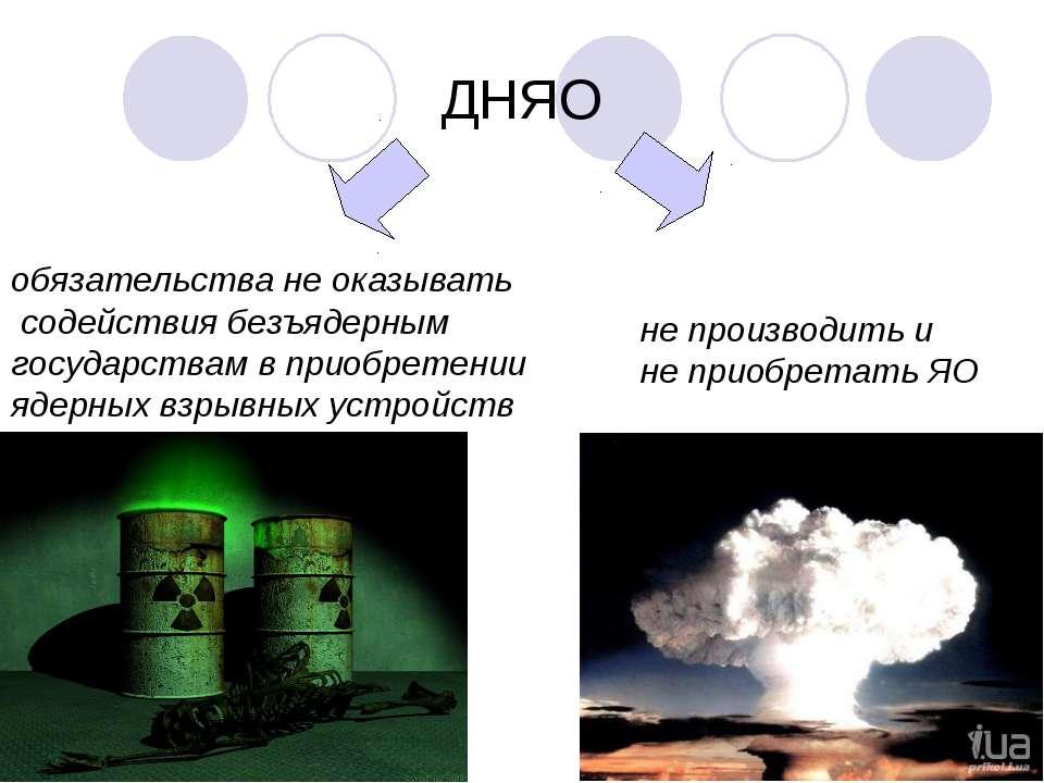 ДНЯО обязательства не оказывать содействия безъядерным государствам в приобре...