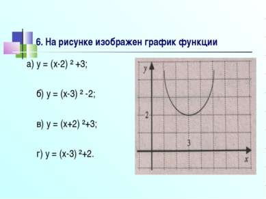 6. На рисунке изображен график функции а) y = (x-2) ² +3; б) y = (x-3) ² -2; ...