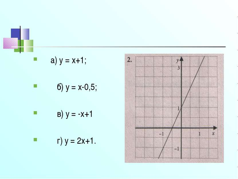 а) y = x+1; б) y = x-0,5; в) y = -x+1 г) y = 2x+1.