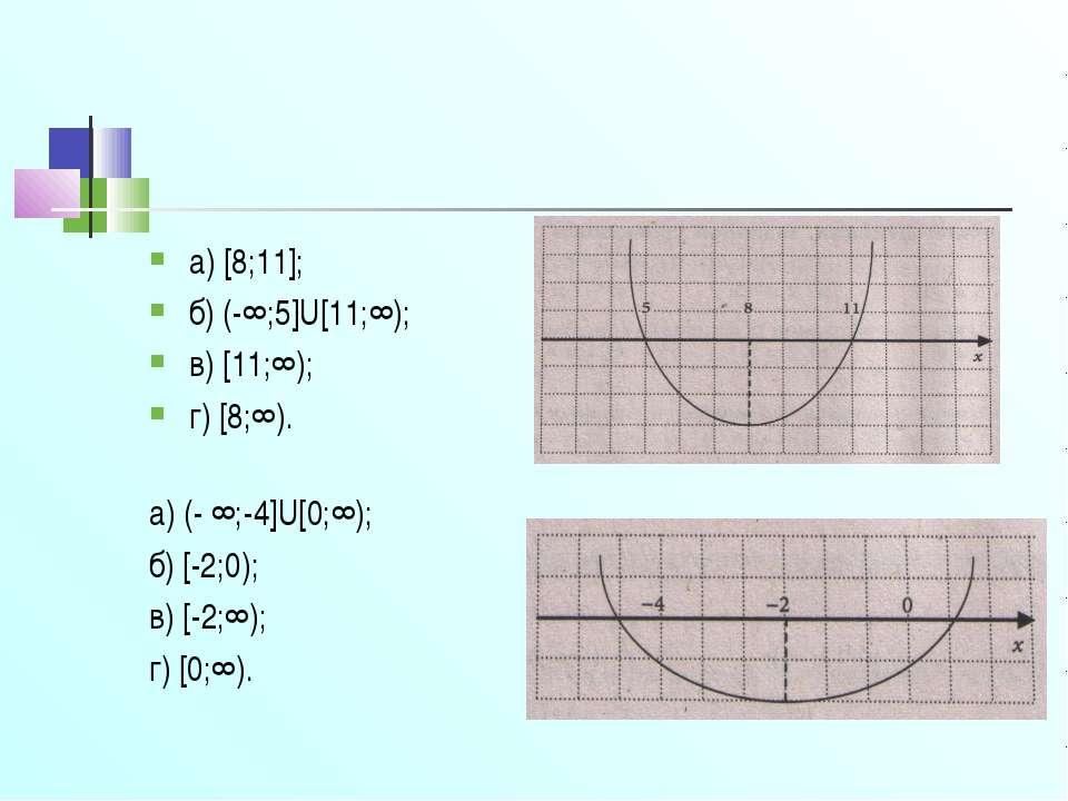 а) [8;11]; б) (-∞;5]U[11;∞); в) [11;∞); г) [8;∞). а) (- ∞;-4]U[0;∞); б) [-2;0...