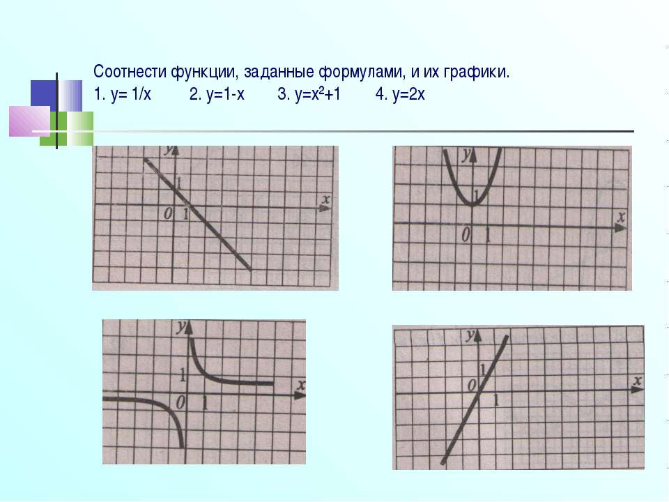 Соотнести функции, заданные формулами, и их графики. 1. y= 1/x 2. y=1-x 3. y=...