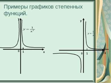 Примеры графиков степенных функций. х у 0 1 х 0 у 1