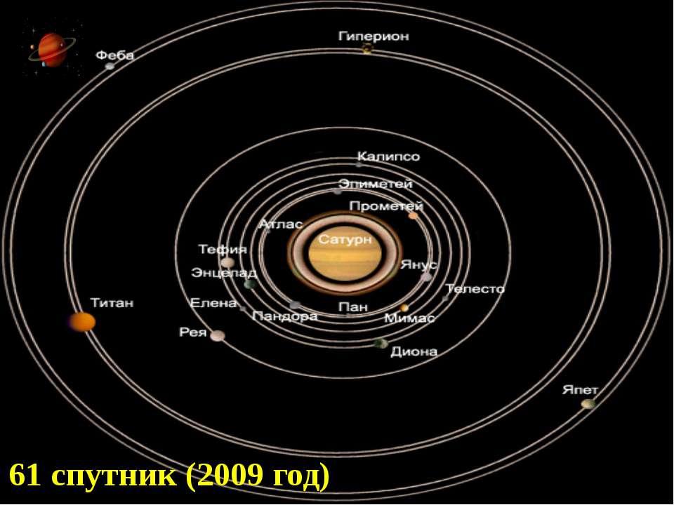 61 спутник (2009 год)