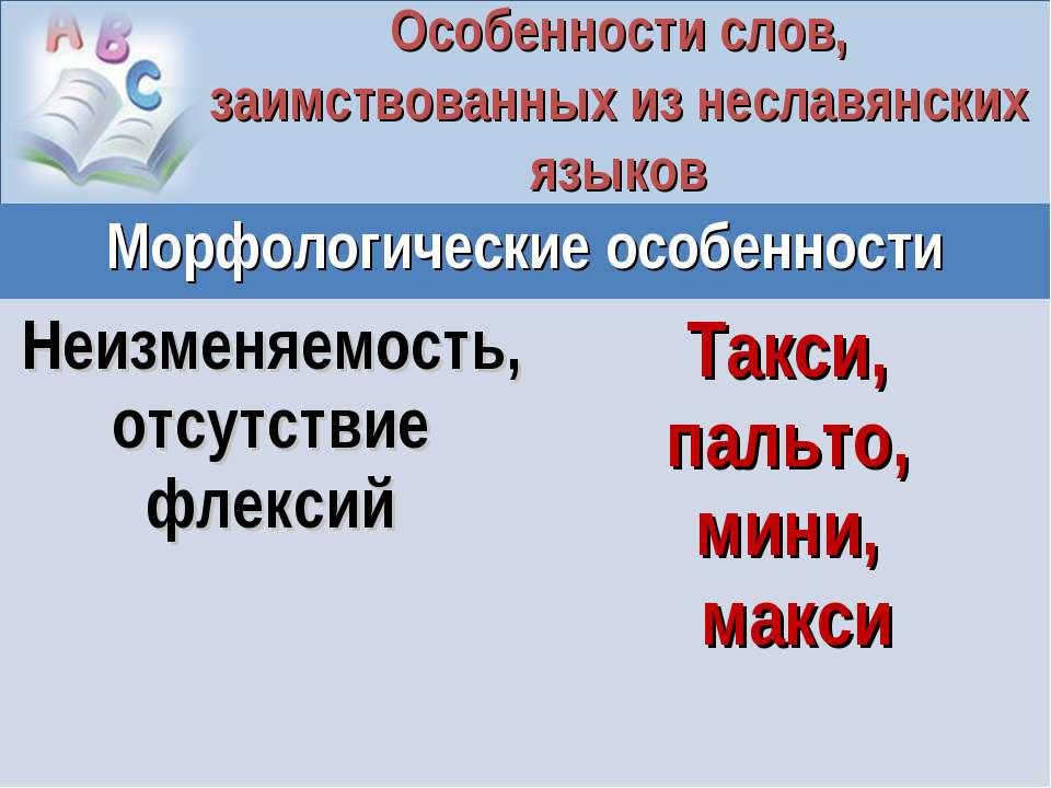 Особенности слов, заимствованных из неславянских языков Морфологические особе...