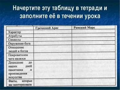 Начертите эту таблицу в тетради и заполните её в течении урока
