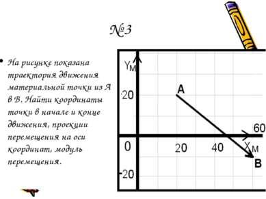 № 3 На рисунке показана траектория движения материальной точки из А в В. Найт...