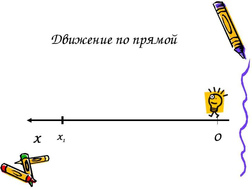Движение по прямой Х О Х1