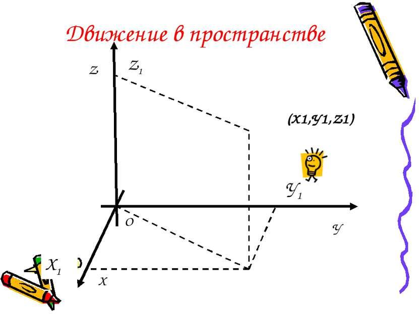 Движение в пространстве Х О У Х1 У1 (Х1,У1,Z1) Z Z1