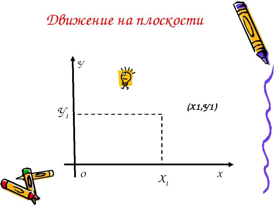 Движение на плоскости Х О У Х1 У1 (Х1,У1)