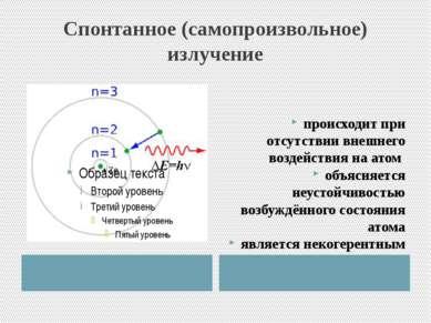 Спонтанное (самопроизвольное) излучение происходит при отсутствии внешнего во...