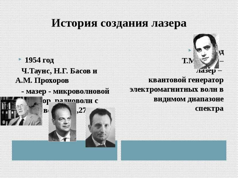 История создания лазера 1954 год Ч.Таунс, Н.Г. Басов и А.М. Прохоров  - мазе...