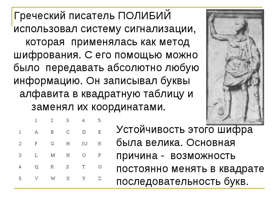 Греческий писатель ПОЛИБИЙ использовал систему сигнализации, которая применял...