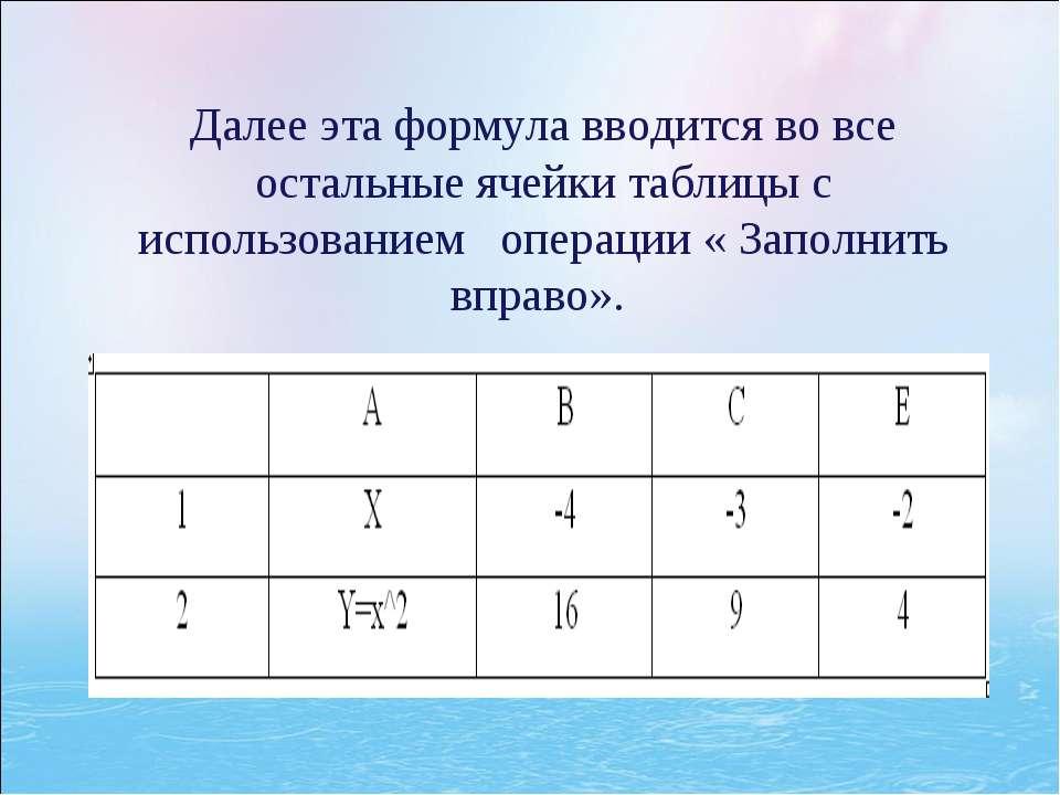 Далее эта формула вводится во все остальные ячейки таблицы с использованием о...
