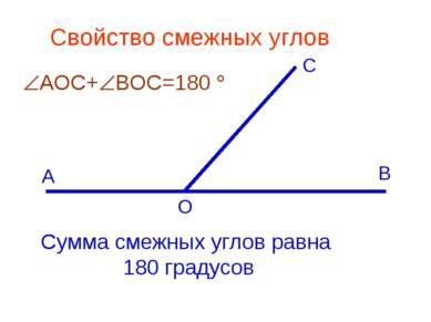 Сумма смежных углов равна 180 градусов Свойство смежных углов А С В О АОС+ ВО...